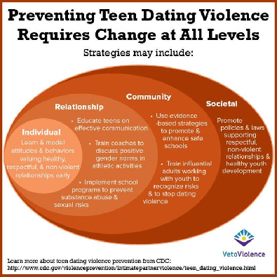 Dating violence prevention activities